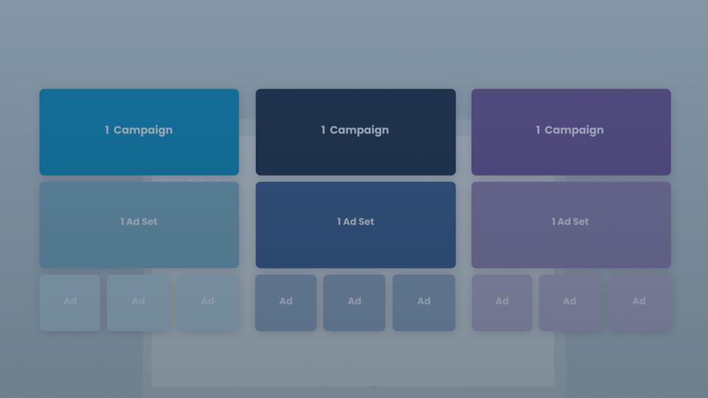 facebook campaign structure