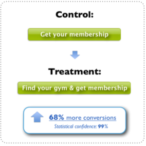 call to action change increase in conversion rate
