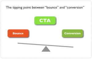 call to action and conversion rate